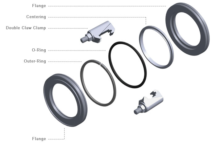 ISO Flange connection na may Clamp